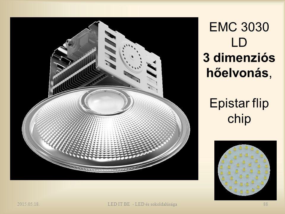 EMC 3030 LD 3 dimenziós hőelvonás, Epistar flip chip 2015.05.18.88LED IT BE - LED és sokoldalúsága