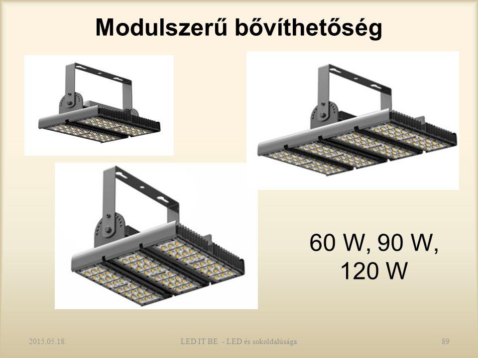 Modulszerű bővíthetőség 2015.05.18.LED IT BE - LED és sokoldalúsága89 60 W, 90 W, 120 W
