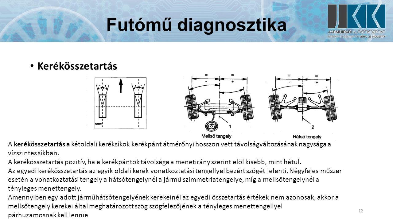Futómű diagnosztika Kerékösszetartás 12 A kerékösszetartás a kétoldali keréksíkok kerékpánt átmérőnyi hosszon vett távolságváltozásának nagysága a vízszintes síkban.