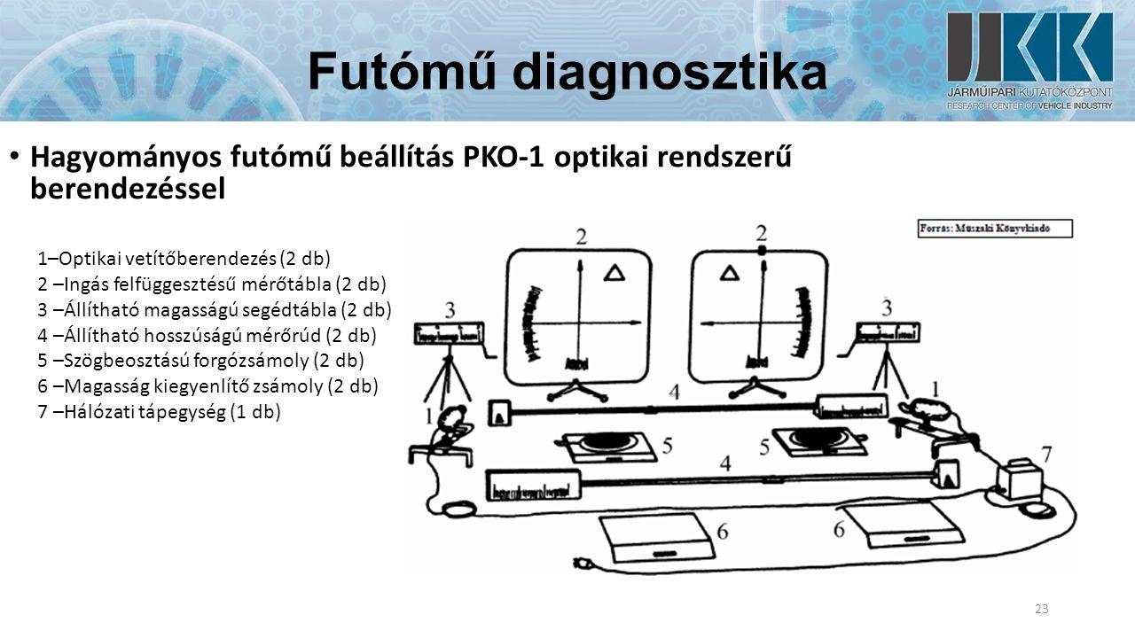 Futómű diagnosztika Hagyományos futómű beállítás PKO-1 optikai rendszerű berendezéssel 23 1–Optikai vetítőberendezés (2 db) 2 –Ingás felfüggesztésű mérőtábla (2 db) 3 –Állítható magasságú segédtábla (2 db) 4 –Állítható hosszúságú mérőrúd (2 db) 5 –Szögbeosztású forgózsámoly (2 db) 6 –Magasság kiegyenlítő zsámoly (2 db) 7 –Hálózati tápegység (1 db)