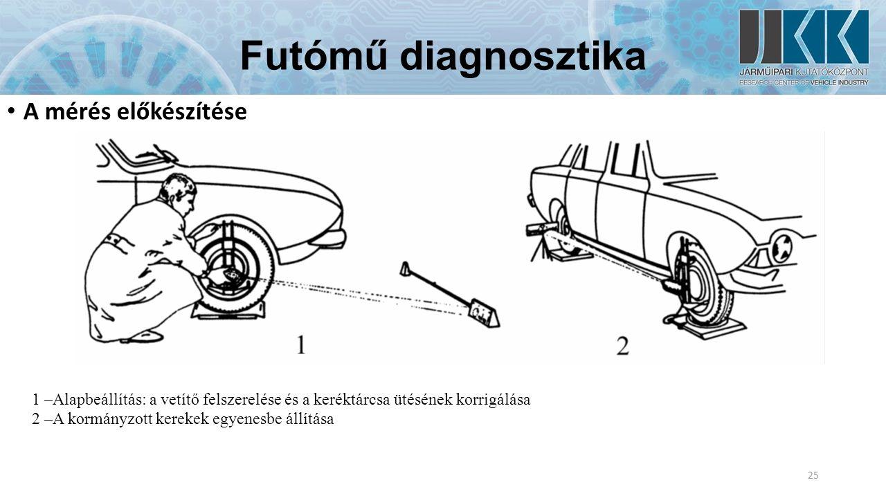 Futómű diagnosztika A mérés előkészítése 25 1 –Alapbeállítás: a vetítő felszerelése és a keréktárcsa ütésének korrigálása 2 –A kormányzott kerekek egyenesbe állítása