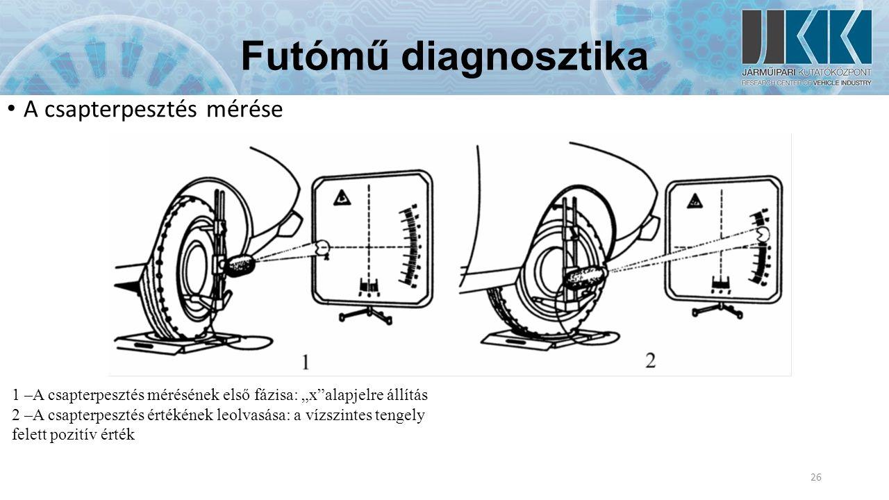 """Futómű diagnosztika A csapterpesztés mérése 26 1 –A csapterpesztés mérésének első fázisa: """"x alapjelre állítás 2 –A csapterpesztés értékének leolvasása: a vízszintes tengely felett pozitív érték"""