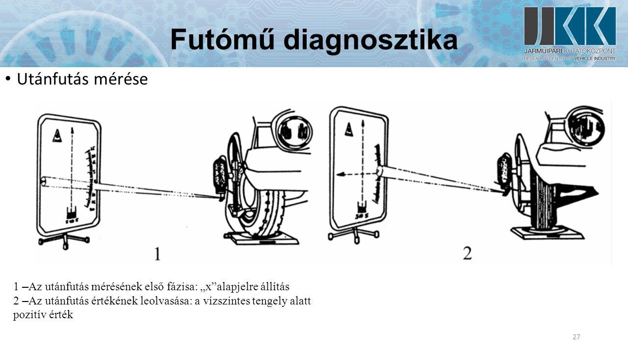 """Futómű diagnosztika Utánfutás mérése 27 1 – Az utánfutás mérésének első fázisa: """"x alapjelre állítás 2 – Az utánfutás értékének leolvasása: a vízszintes tengely alatt pozitív érték"""