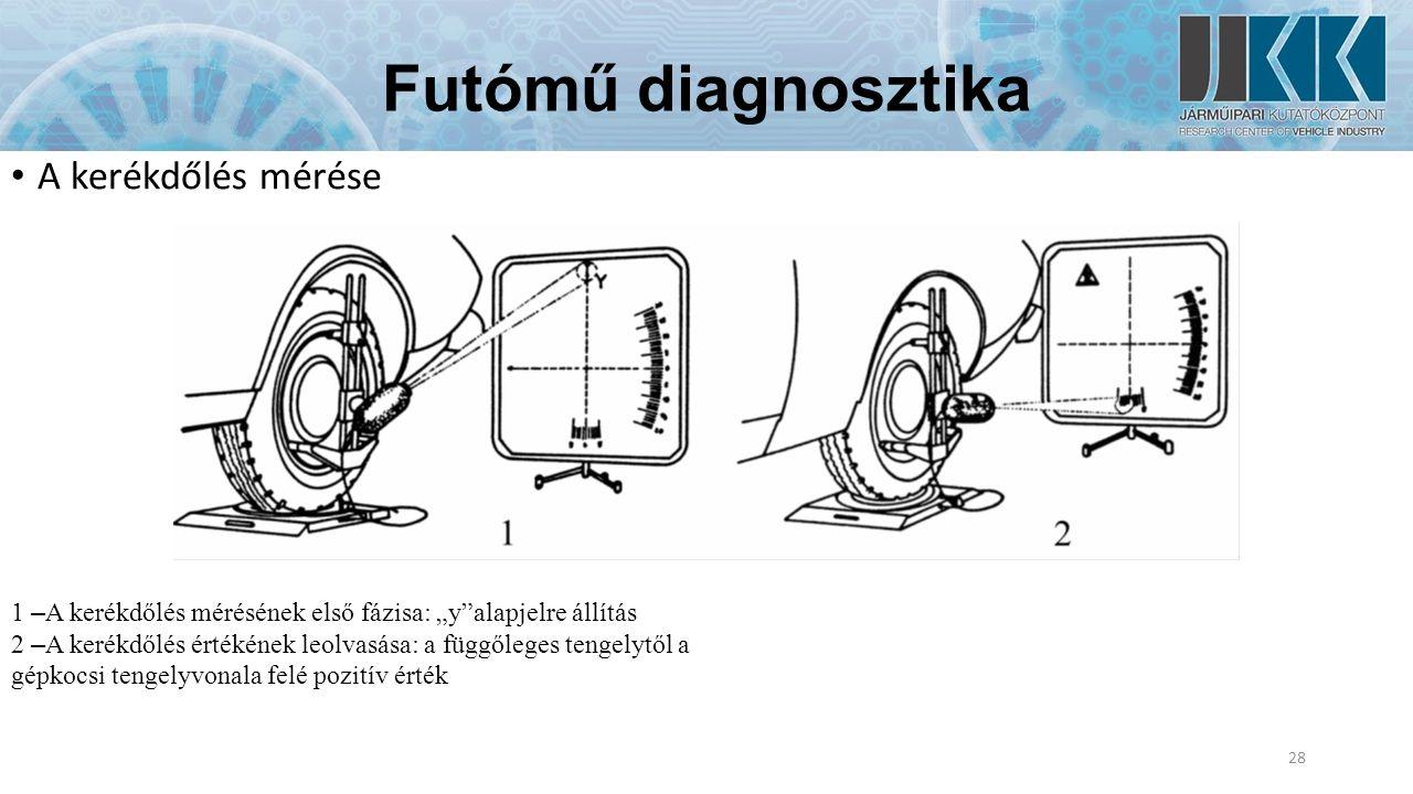 """Futómű diagnosztika A kerékdőlés mérése 28 1 – A kerékdőlés mérésének első fázisa: """"y alapjelre állítás 2 – A kerékdőlés értékének leolvasása: a függőleges tengelytől a gépkocsi tengelyvonala felé pozitív érték"""