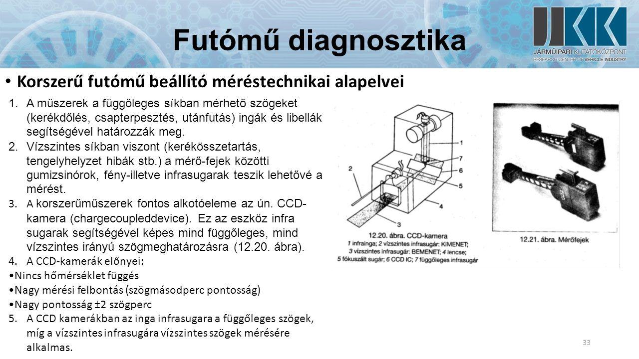 Futómű diagnosztika Korszerű futómű beállító méréstechnikai alapelvei 33 1.A műszerek a függőleges síkban mérhető szögeket (kerékdőlés, csapterpesztés, utánfutás) ingák és libellák segítségével határozzák meg.