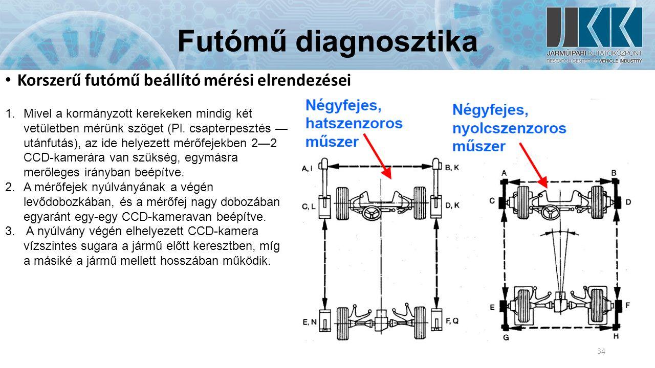 Futómű diagnosztika Korszerű futómű beállító mérési elrendezései 34 1.Mivel a kormányzott kerekeken mindig két vetületben mérünk szöget (Pl.