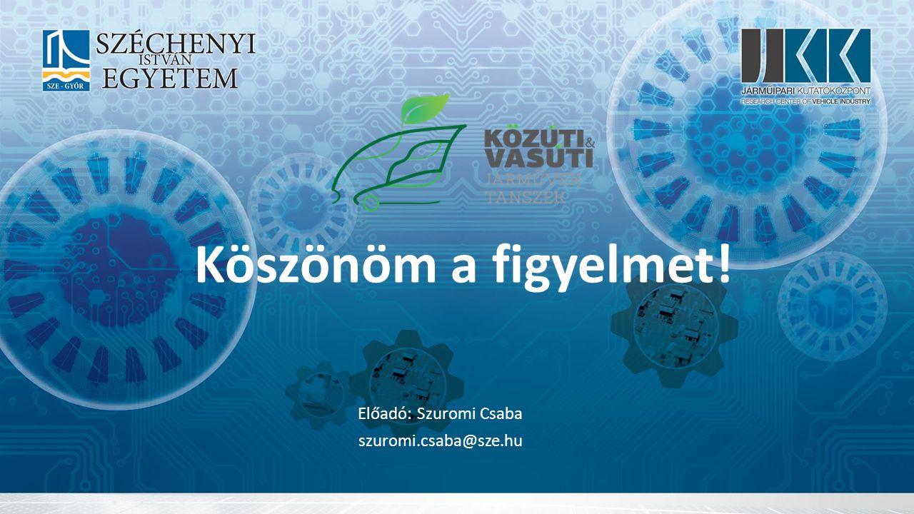 Előadó: Szuromi Csaba szuromi.csaba@sze.hu Köszönöm a figyelmet!