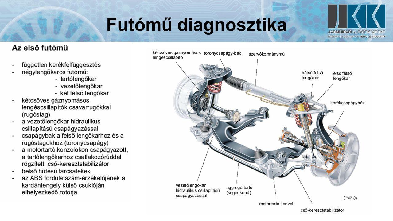 Futómű diagnosztika A teljes futómű-bemérés technológiai sorrendje: 36 1.Állítsuk a kormányzott kerekeket egyenes-meneti helyzetbe, a hátsótengely kerékdőlés és –összetartás értékeinek korrekt méréséhez.