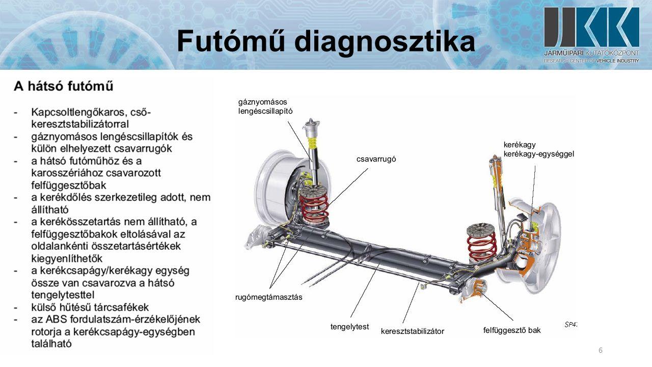 Futómű diagnosztika Tengelyhelyzet hibák -Kerékeltolódás 17