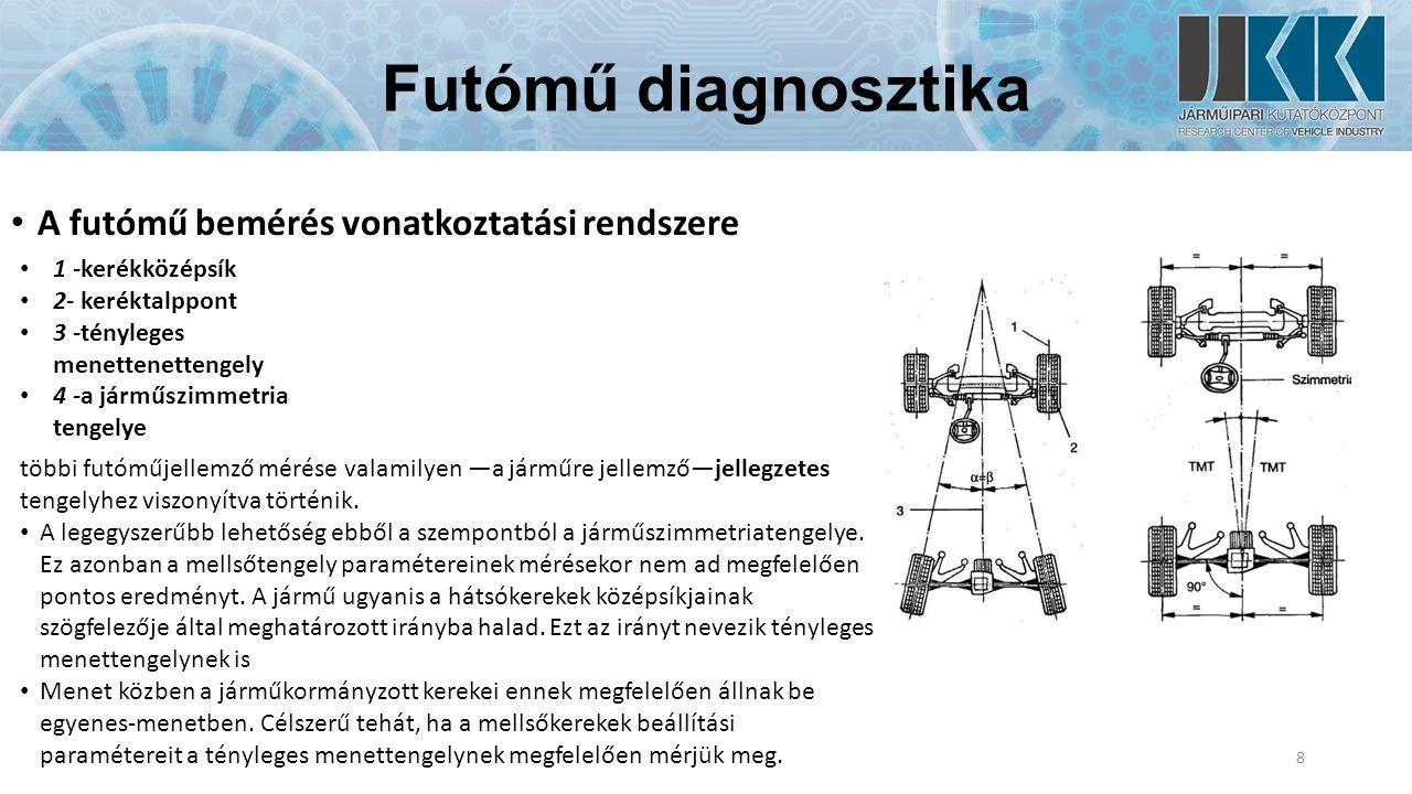 Futómű diagnosztika A futómű bemérés vonatkoztatási rendszere 8 1 -kerékközépsík 2- keréktalppont 3 -tényleges menettenettengely 4 -a járműszimmetria tengelye többi futóműjellemző mérése valamilyen —a járműre jellemző—jellegzetes tengelyhez viszonyítva történik.