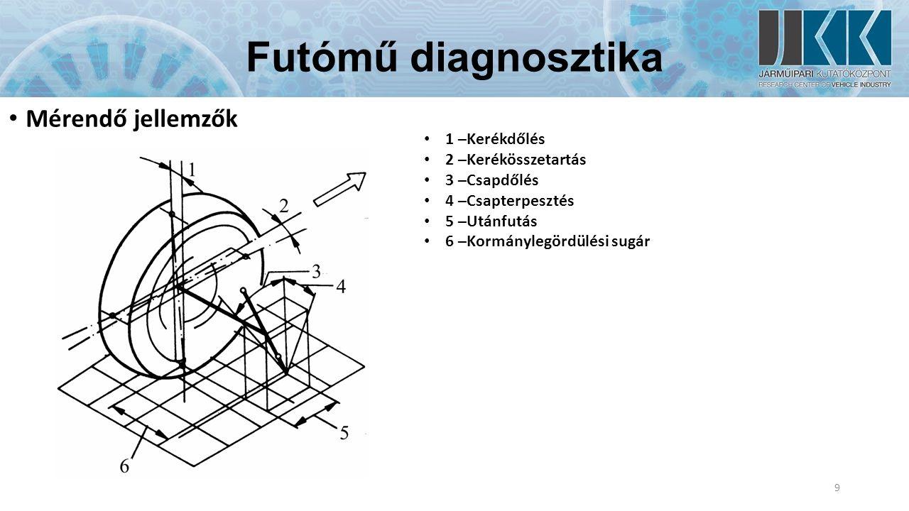 Futómű diagnosztika Mérendő jellemzők 9 1 –Kerékdőlés 2 –Kerékösszetartás 3 –Csapdőlés 4 –Csapterpesztés 5 –Utánfutás 6 –Kormánylegördülési sugár