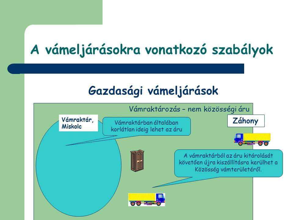 © Dézsi Zsolt A vámeljárásokra vonatkozó szabályok Gazdasági vámeljárások Vámraktározás Vámraktár, Debrecen A vámraktárból az áru kitárolható szabad f