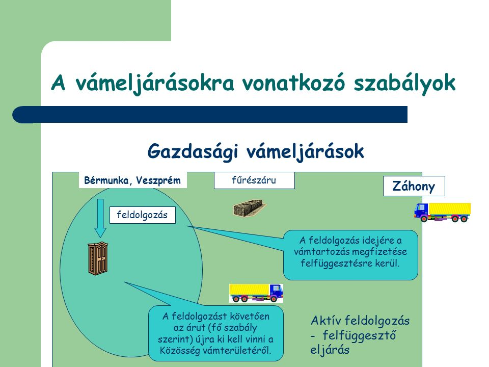 """© Dézsi Zsolt Vámraktárakra vonatkozó rendelkezések 3. Vámraktárak típusai Magánvámraktár: """"C"""" típus: a vámraktár üzemeltetője és a beraktározó ugyana"""