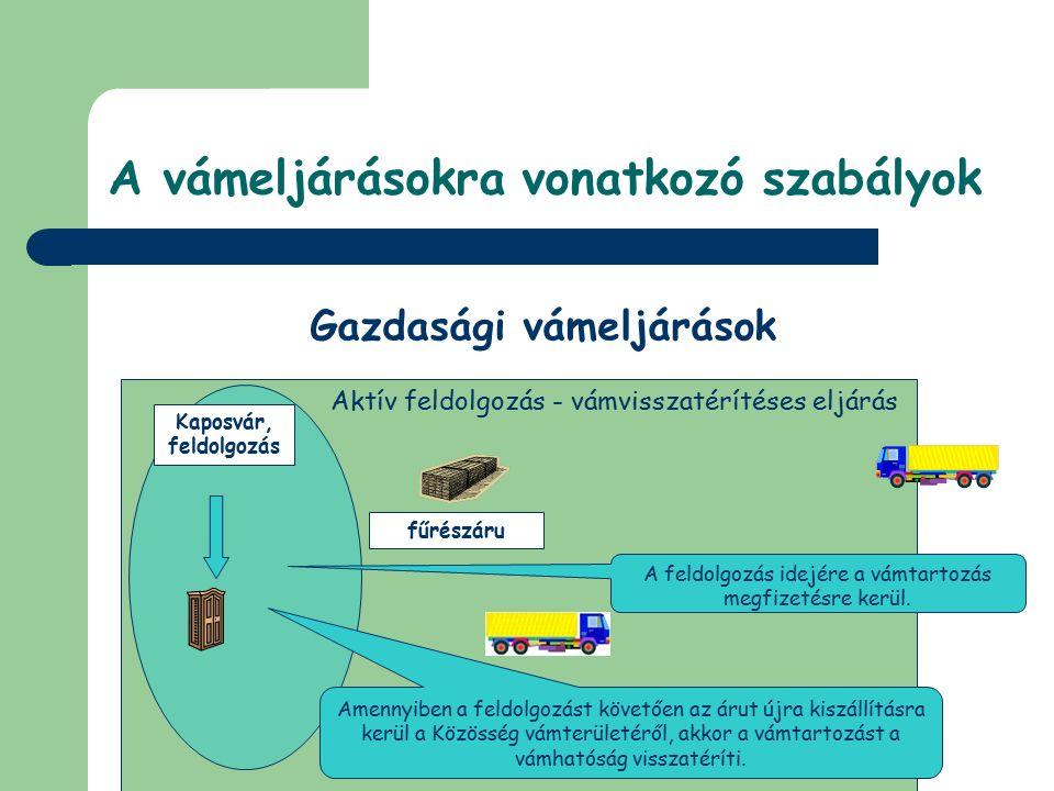 © Dézsi Zsolt Záhony fűrészáru Bérmunka, Veszprém feldolgozás A feldolgozást követően az árut (fő szabály szerint) újra ki kell vinni a Közösség vámterületéről.