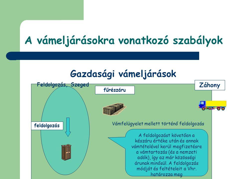 © Dézsi Zsolt Aktív feldolgozás - vámvisszatérítéses eljárás fűrészáru Kaposvár, feldolgozás Amennyiben a feldolgozást követően az árut újra kiszállításra kerül a Közösség vámterületéről, akkor a vámtartozást a vámhatóság visszatéríti.