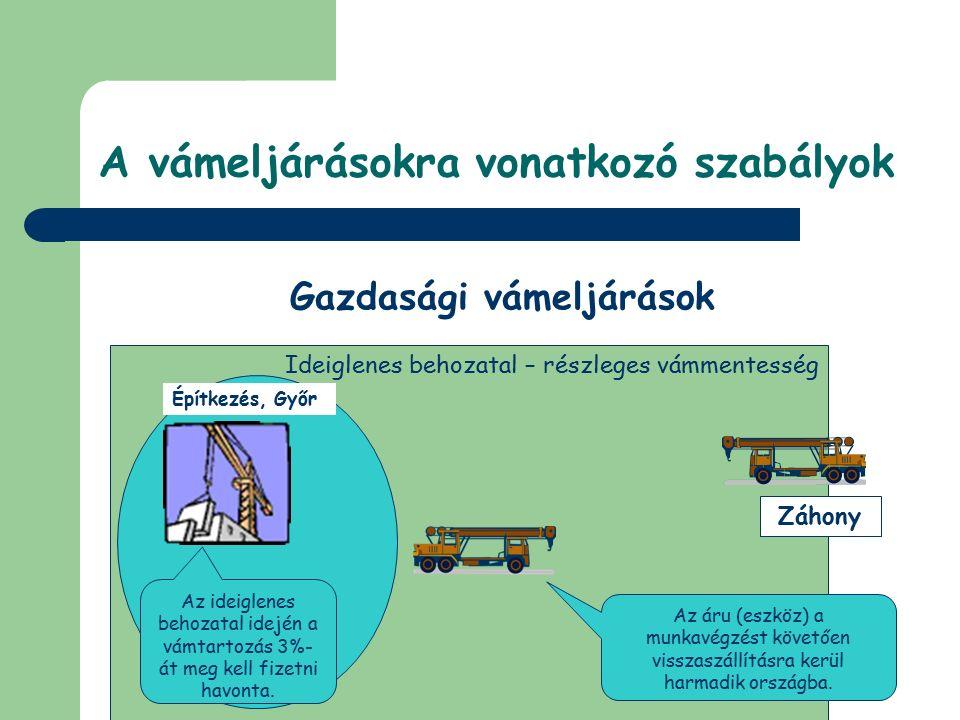 © Dézsi Zsolt A vámeljárásokra vonatkozó szabályok Gazdasági vámeljárások Záhony Bútorkiállítás, Budapest Az árut változatlan állapotban kell visszasz