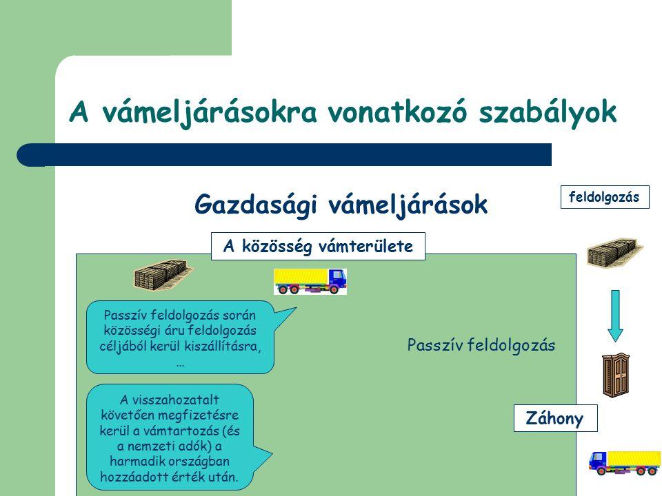 © Dézsi Zsolt A vámeljárásokra vonatkozó szabályok Gazdasági vámeljárások Ideiglenes behozatal – részleges vámmentesség Építkezés, Győr Az ideiglenes behozatal idején a vámtartozás 3%- át meg kell fizetni havonta.