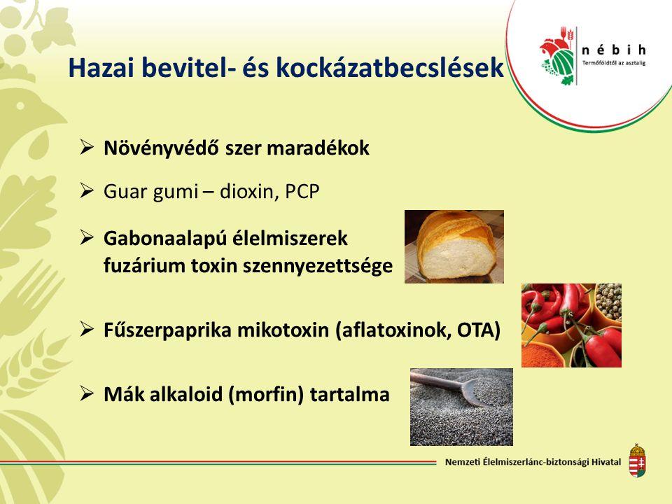 Hazai bevitel- és kockázatbecslések  Növényvédő szer maradékok  Guar gumi – dioxin, PCP  Gabonaalapú élelmiszerek fuzárium toxin szennyezettsége  Fűszerpaprika mikotoxin (aflatoxinok, OTA)  Mák alkaloid (morfin) tartalma