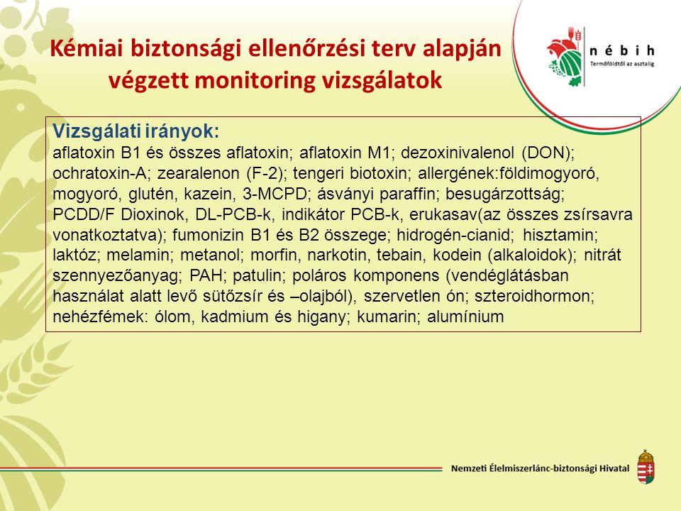Kémiai biztonsági ellenőrzési terv alapján végzett monitoring vizsgálatok Vizsgálati irányok: aflatoxin B1 és összes aflatoxin; aflatoxin M1; dezoxinivalenol (DON); ochratoxin-A; zearalenon (F-2); tengeri biotoxin; allergének:földimogyoró, mogyoró, glutén, kazein, 3-MCPD; ásványi paraffin; besugárzottság; PCDD/F Dioxinok, DL-PCB-k, indikátor PCB-k, erukasav(az összes zsírsavra vonatkoztatva); fumonizin B1 és B2 összege; hidrogén-cianid; hisztamin; laktóz; melamin; metanol; morfin, narkotin, tebain, kodein (alkaloidok); nitrát szennyezőanyag; PAH; patulin; poláros komponens (vendéglátásban használat alatt levő sütőzsír és –olajból), szervetlen ón; szteroidhormon; nehézfémek: ólom, kadmium és higany; kumarin; alumínium