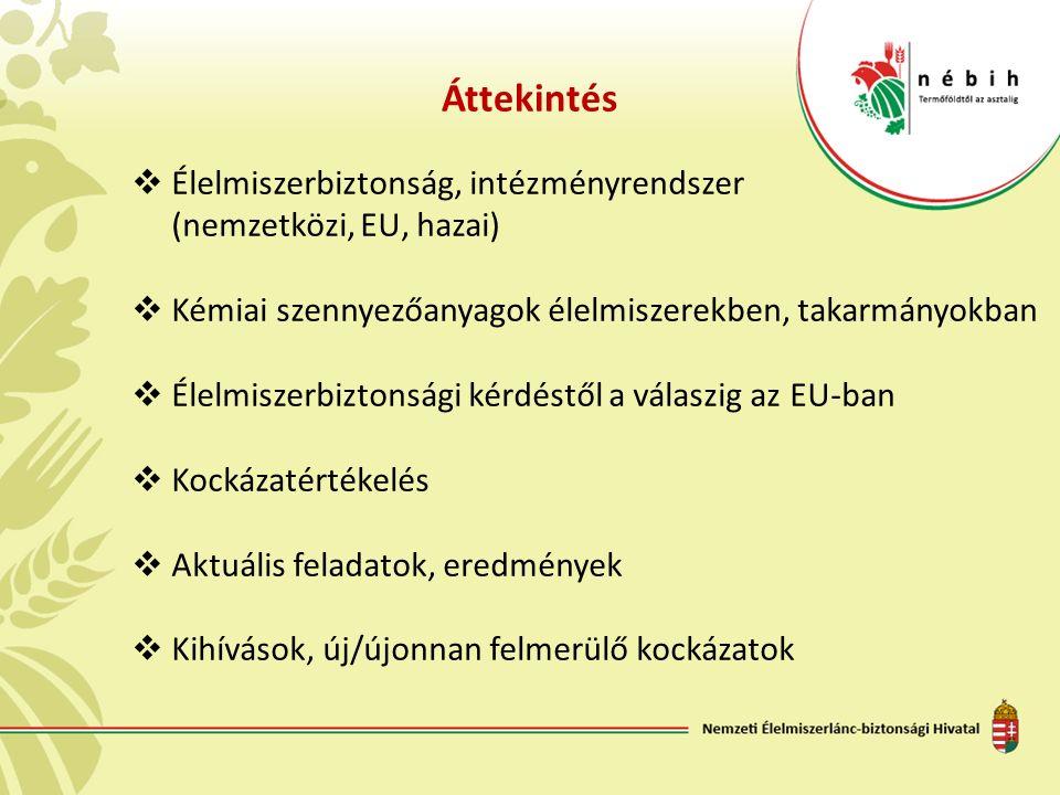 Áttekintés  Élelmiszerbiztonság, intézményrendszer (nemzetközi, EU, hazai)  Kémiai szennyezőanyagok élelmiszerekben, takarmányokban  Élelmiszerbiztonsági kérdéstől a válaszig az EU-ban  Kockázatértékelés  Aktuális feladatok, eredmények  Kihívások, új/újonnan felmerülő kockázatok