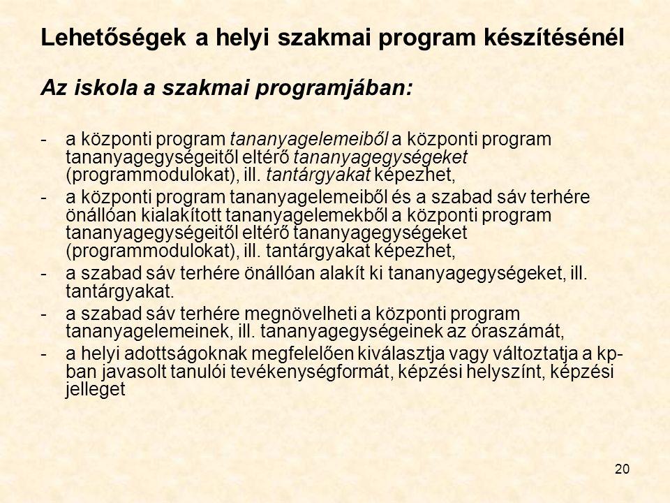 20 Lehetőségek a helyi szakmai program készítésénél Az iskola a szakmai programjában: -a központi program tananyagelemeiből a központi program tananyagegységeitől eltérő tananyagegységeket (programmodulokat), ill.