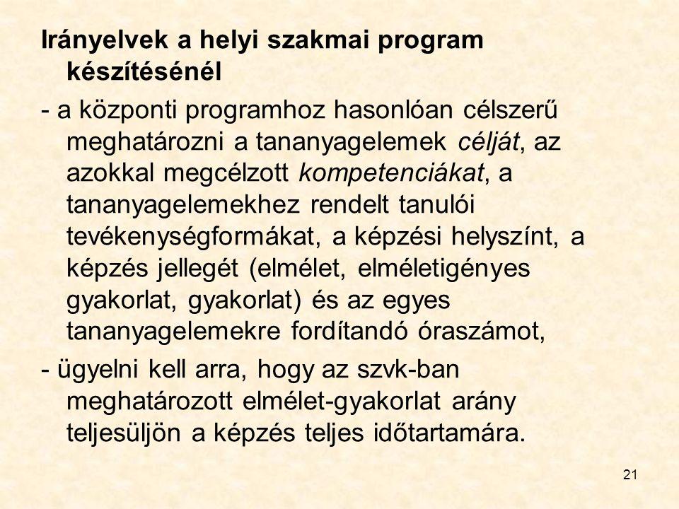 21 Irányelvek a helyi szakmai program készítésénél - a központi programhoz hasonlóan célszerű meghatározni a tananyagelemek célját, az azokkal megcélzott kompetenciákat, a tananyagelemekhez rendelt tanulói tevékenységformákat, a képzési helyszínt, a képzés jellegét (elmélet, elméletigényes gyakorlat, gyakorlat) és az egyes tananyagelemekre fordítandó óraszámot, - ügyelni kell arra, hogy az szvk-ban meghatározott elmélet-gyakorlat arány teljesüljön a képzés teljes időtartamára.
