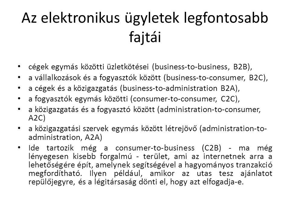 Az elektronikus ügyletek legfontosabb fajtái cégek egymás közötti üzletkötései (business-to-business, B2B), a vállalkozások és a fogyasztók között (business-to-consumer, B2C), a cégek és a közigazgatás (business-to-administration B2A), a fogyasztók egymás közötti (consumer-to-consumer, C2C), a közigazgatás és a fogyasztó között (administration-to-consumer, A2C) a közigazgatási szervek egymás között létrejövő (administration-to- administration, A2A) Ide tartozik még a consumer-to-business (C2B) - ma még lényegesen kisebb forgalmú - terület, ami az internetnek arra a lehetőségére épít, amelynek segítségével a hagyományos tranzakció megfordítható.