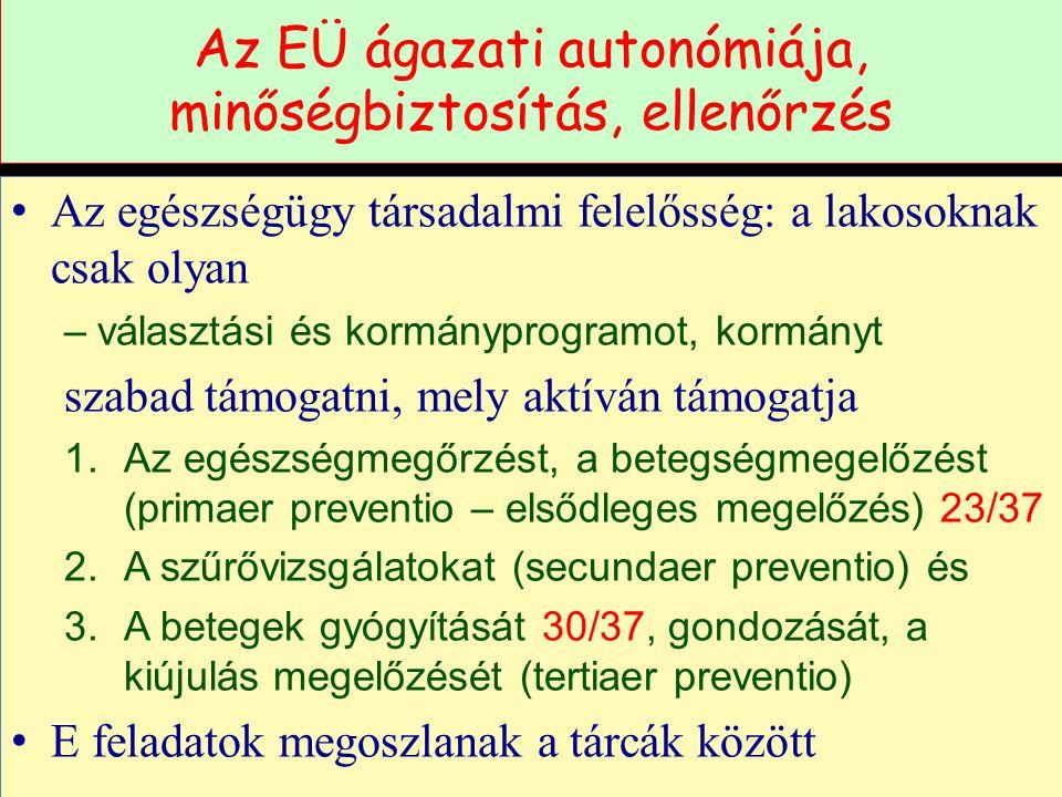 Az EÜ ágazati autonómiája, minőségbiztosítás, ellenőrzés Az egészségügy társadalmi felelősség: a lakosoknak csak olyan –választási és kormányprogramot, kormányt szabad támogatni, mely aktíván támogatja 1.Az egészségmegőrzést, a betegségmegelőzést (primaer preventio – elsődleges megelőzés) 23/37 2.A szűrővizsgálatokat (secundaer preventio) és 3.A betegek gyógyítását 30/37, gondozását, a kiújulás megelőzését (tertiaer preventio) E feladatok megoszlanak a tárcák között
