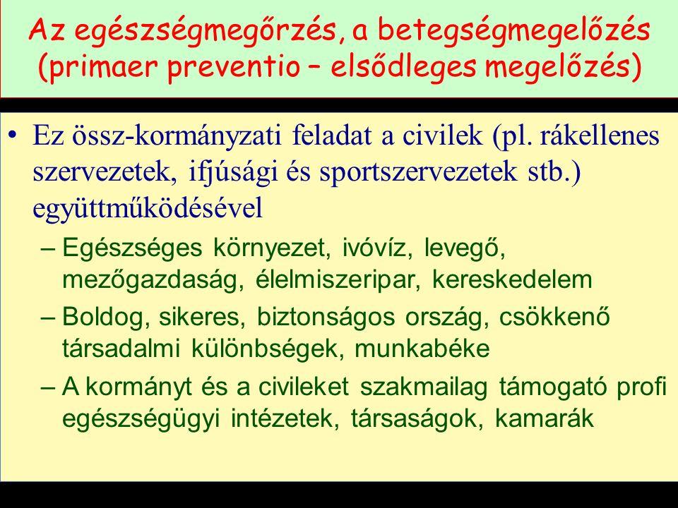 Az egészségmegőrzés, a betegségmegelőzés (primaer preventio – elsődleges megelőzés) Ez össz-kormányzati feladat a civilek (pl.