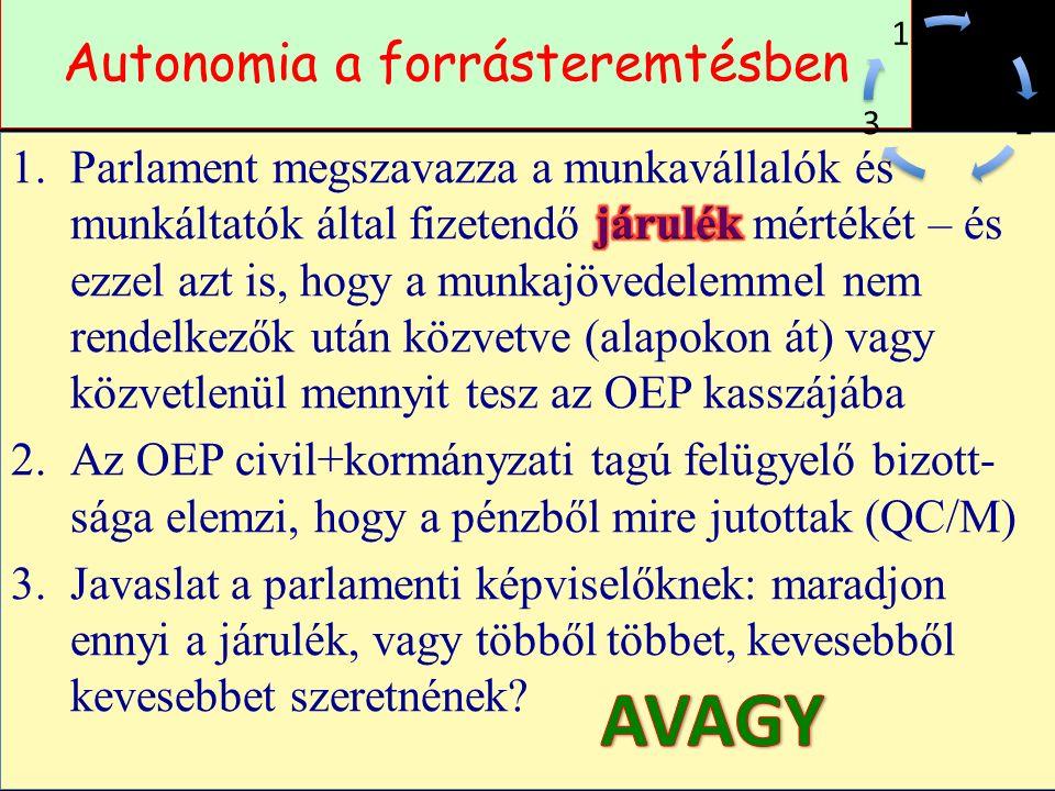 Autonomia a forrásteremtésben 23 1