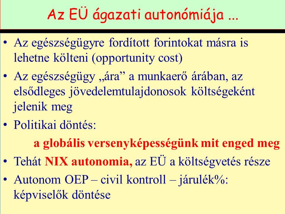 Az EÜ ágazati autonómiája...