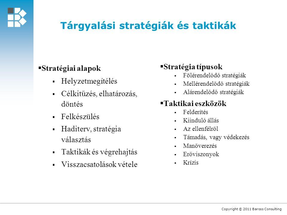 Copyright © 2011 Baross Consulting Tárgyalási stratégiák és taktikák  Stratégiai alapok  Helyzetmegítélés  Célkitűzés, elhatározás, döntés  Felkészülés  Haditerv, stratégia választás  Taktikák és végrehajtás  Visszacsatolások vétele  Stratégia típusok  Fölérendelődő stratégiák  Mellérendelődő stratégiák  Alárendelődő stratégiák  Taktikai eszközök  Felderítés  Kiinduló állás  Az ellenfélről  Támadás, vagy védekezés  Manőverezés  Erőviszonyok  Krízis
