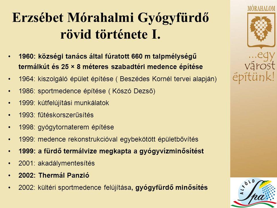 Erzsébet Mórahalmi Gyógyfürdő rövid története I.