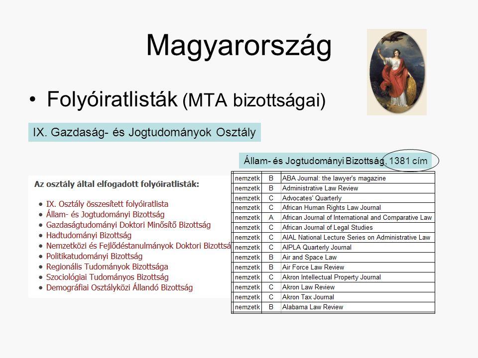 Magyarország Folyóiratlisták (MTA bizottságai) IX. Gazdaság- és Jogtudományok Osztály Állam- és Jogtudományi Bizottság, 1381 cím