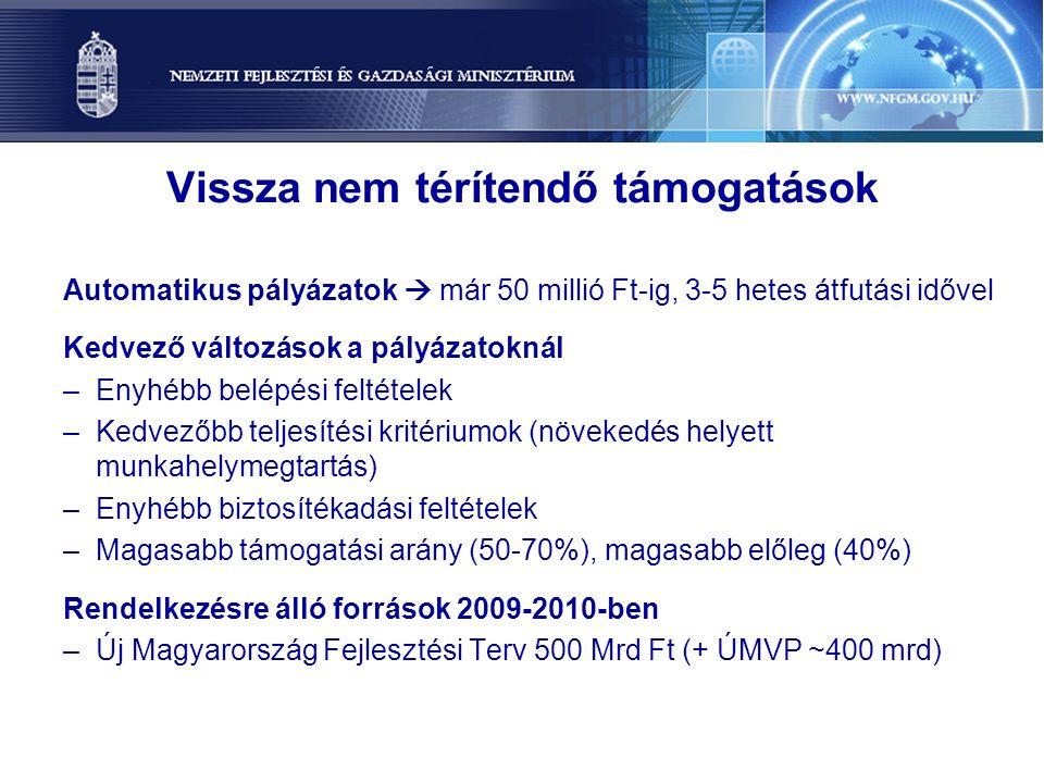 Nemzeti Fejlesztési és Gazdasági Minisztérium Ügyfélszolgálat: 1054 Budapest V.