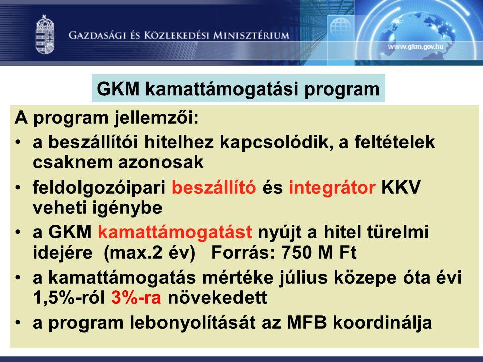 GKM kamattámogatási program A program jellemzői: a beszállítói hitelhez kapcsolódik, a feltételek csaknem azonosak feldolgozóipari beszállító és integrátor KKV veheti igénybe a GKM kamattámogatást nyújt a hitel türelmi idejére (max.2 év) Forrás: 750 M Ft a kamattámogatás mértéke július közepe óta évi 1,5%-ról 3%-ra növekedett a program lebonyolítását az MFB koordinálja