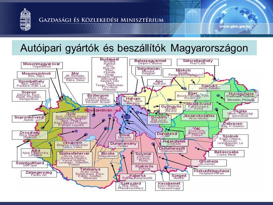 Autóipari gyártók és beszállítók Magyarországon