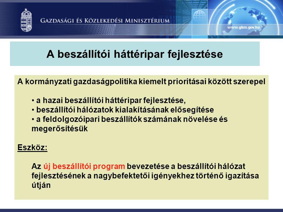 A beszállítói háttéripar fejlesztése A kormányzati gazdaságpolitika kiemelt prioritásai között szerepel a hazai beszállítói háttéripar fejlesztése, beszállítói hálózatok kialakításának elősegítése a feldolgozóipari beszállítók számának növelése és megerősítésük Eszköz: Az új beszállítói program bevezetése a beszállítói hálózat fejlesztésének a nagybefektetői igényekhez történő igazítása útján