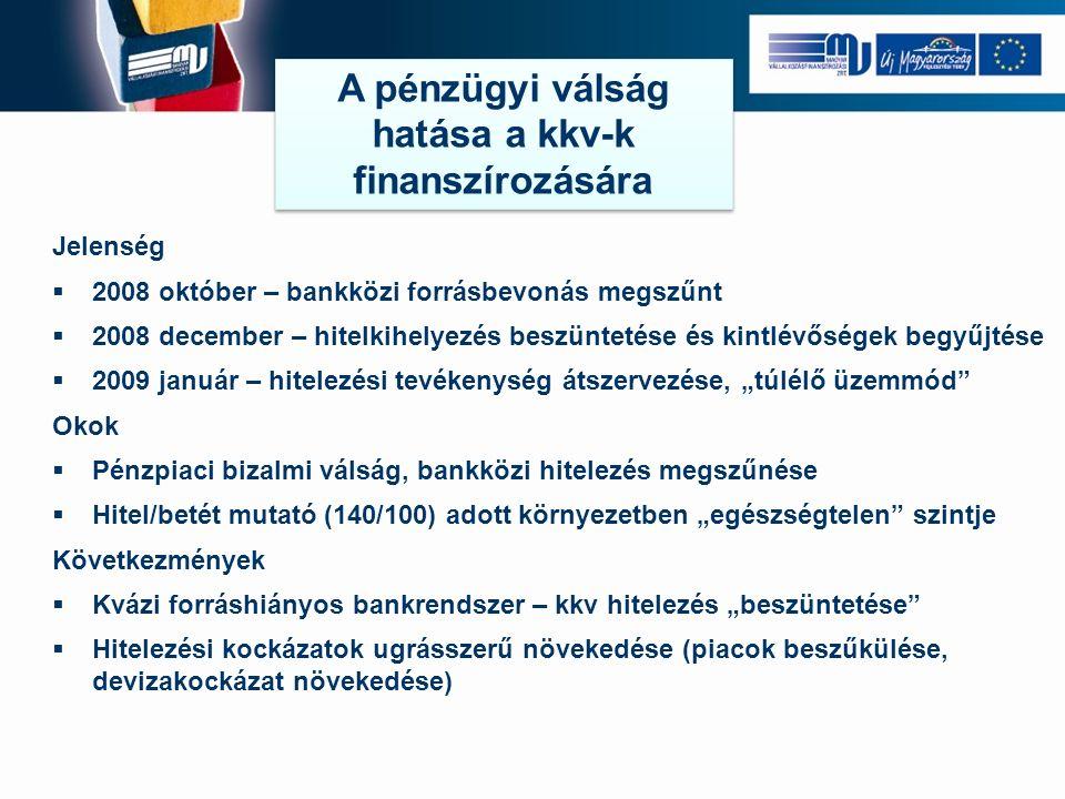 """Jelenség  2008 október – bankközi forrásbevonás megszűnt  2008 december – hitelkihelyezés beszüntetése és kintlévőségek begyűjtése  2009 január – hitelezési tevékenység átszervezése, """"túlélő üzemmód Okok  Pénzpiaci bizalmi válság, bankközi hitelezés megszűnése  Hitel/betét mutató (140/100) adott környezetben """"egészségtelen szintje Következmények  Kvázi forráshiányos bankrendszer – kkv hitelezés """"beszüntetése  Hitelezési kockázatok ugrásszerű növekedése (piacok beszűkülése, devizakockázat növekedése) A pénzügyi válság hatása a kkv-k finanszírozására"""