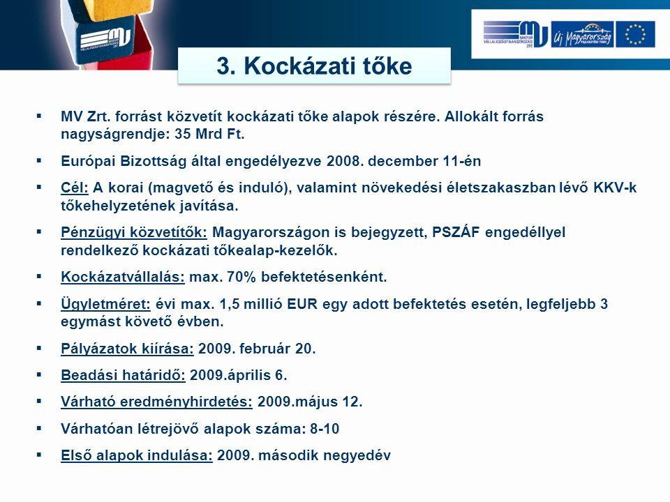  MV Zrt. forrást közvetít kockázati tőke alapok részére.
