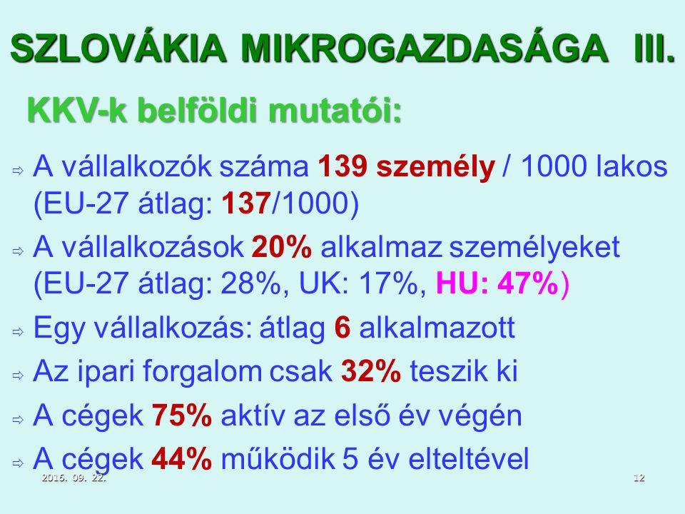 SZLOVÁKIA MIKROGAZDASÁGA III.