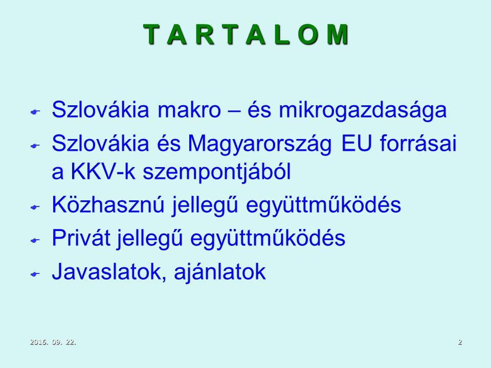 T A R T A L O M   Szlovákia makro – és mikrogazdasága   Szlovákia és Magyarország EU forrásai a KKV-k szempontjából   Közhasznú jellegű együttműködés   Privát jellegű együttműködés   Javaslatok, ajánlatok 2016.