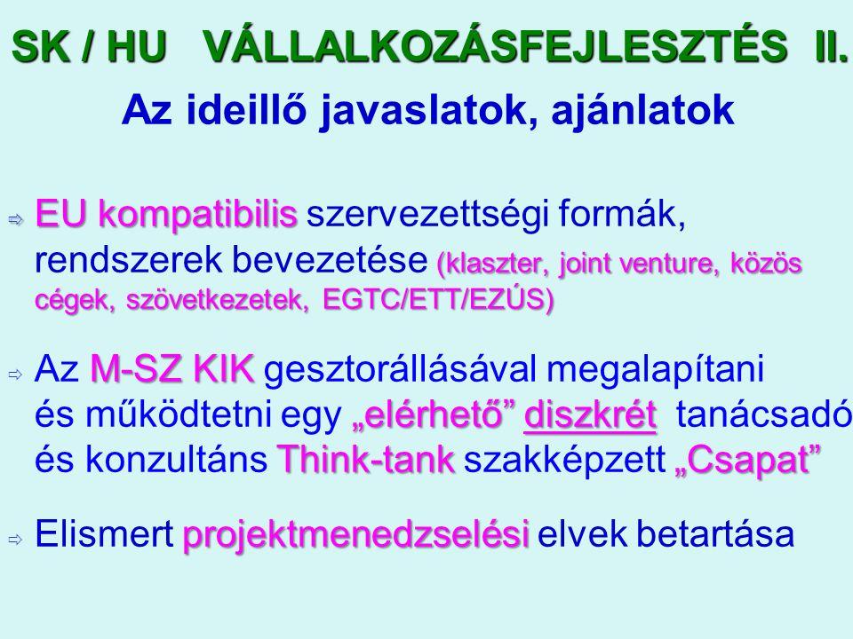 SK / HU VÁLLALKOZÁSFEJLESZTÉS II.