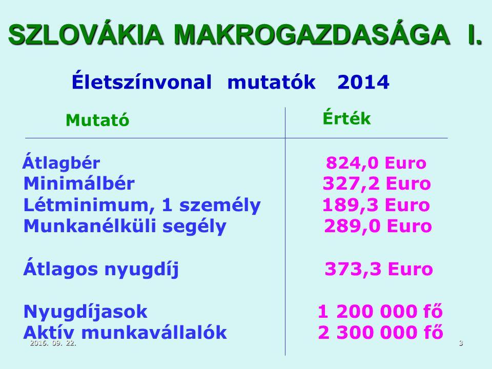 SZLOVÁKIA MAKROGAZDASÁGA I.
