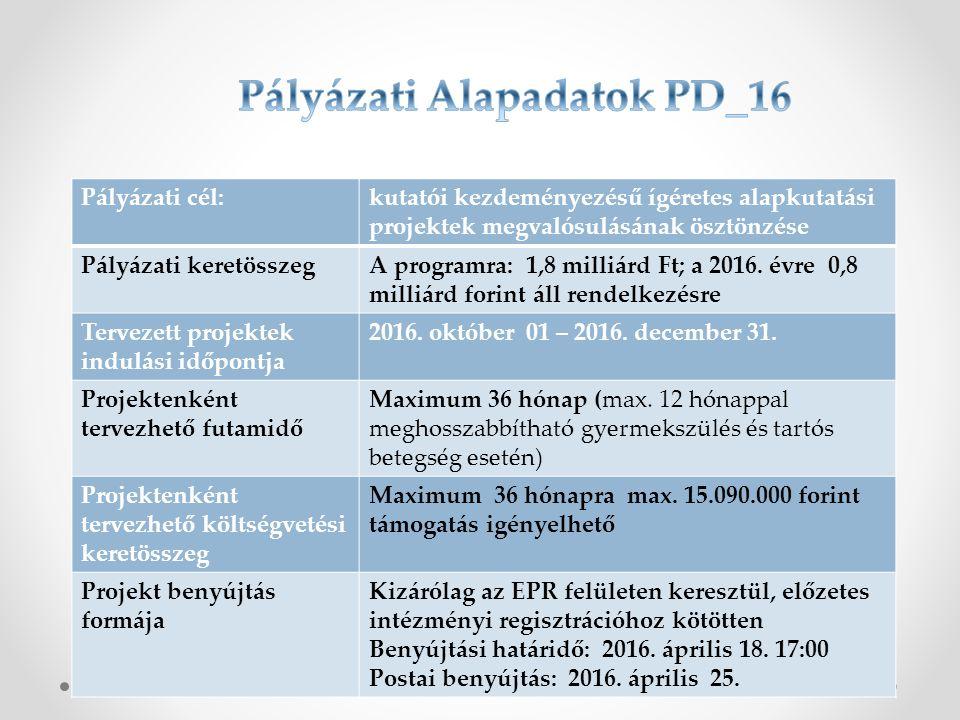 Pályázati cél:kutatói kezdeményezésű ígéretes alapkutatási projektek megvalósulásának ösztönzése Pályázati keretösszegA programra: 1,8 milliárd Ft; a