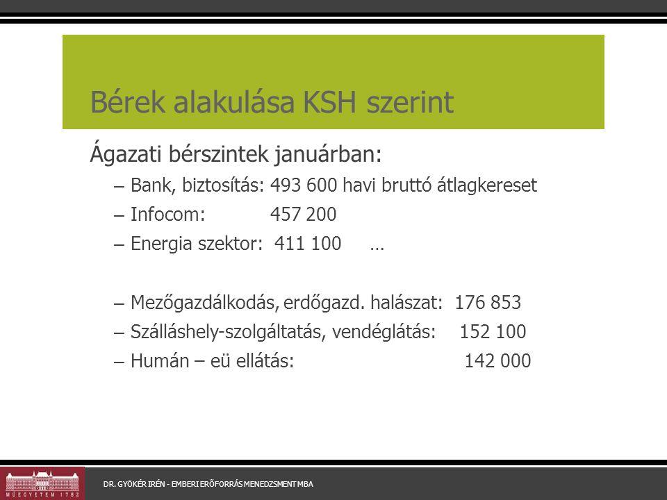 Bérek alakulása KSH szerint Ágazati bérszintek januárban: – Bank, biztosítás: 493 600 havi bruttó átlagkereset – Infocom: 457 200 – Energia szektor: 411 100 … – Mezőgazdálkodás, erdőgazd.