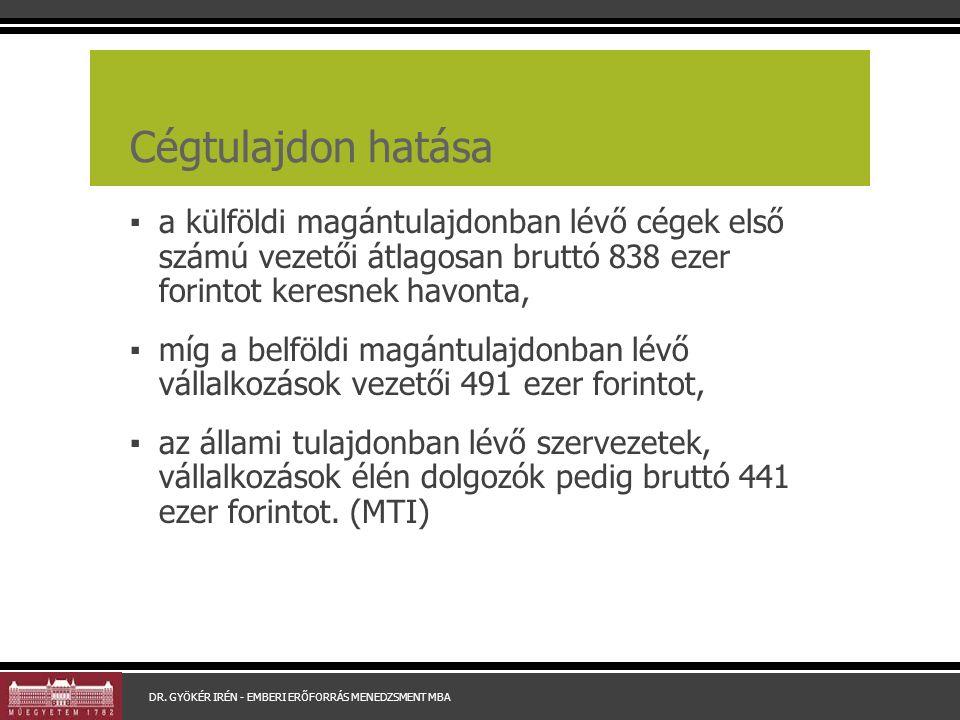 Magyarországi átlag 232 600100% Budapest 283 000 121% Komárom-Esztergom Győr-Sopron 238 000 102% Fejér 223 000 96% Vas 219 000 94% Pest 213 000 91% Többi megye190-160 000 Veszprém 202 000 87% Békés 148 900 64% Nógrád 140 400 60%