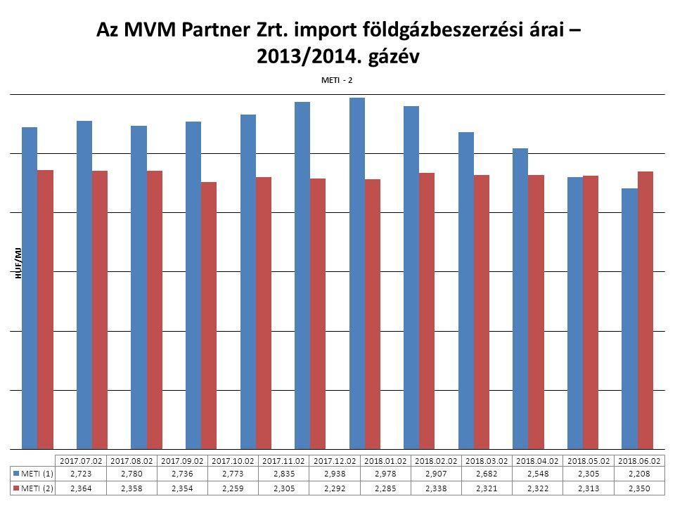 Az MVM Partner Zrt. import földgázbeszerzési árai – 2013/2014. gázév