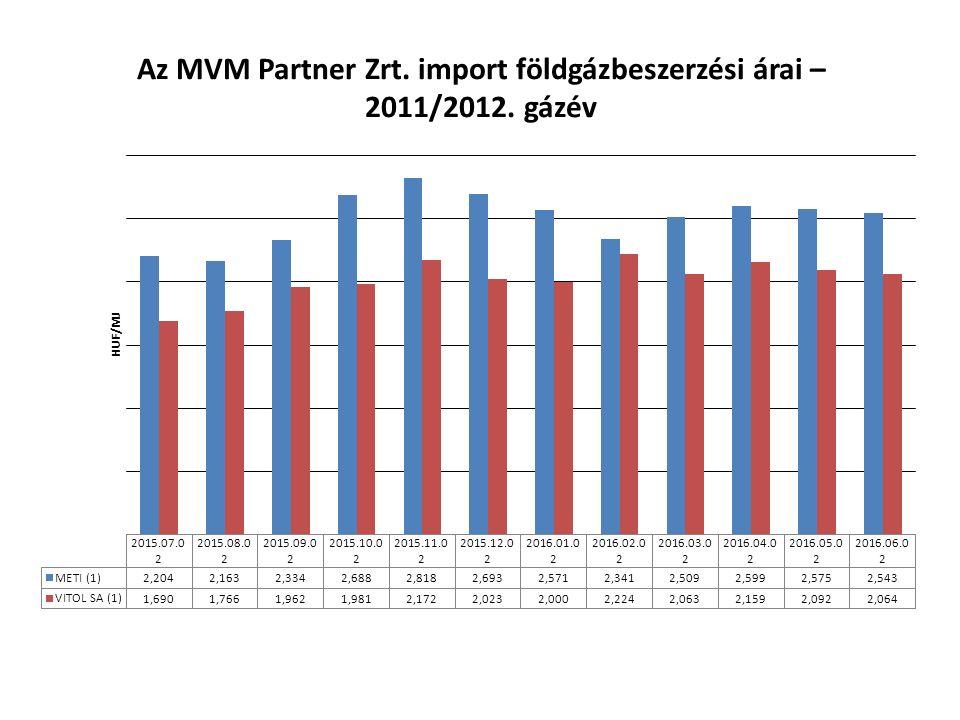 Az MVM Partner Zrt. import földgázbeszerzési árai – 2011/2012. gázév