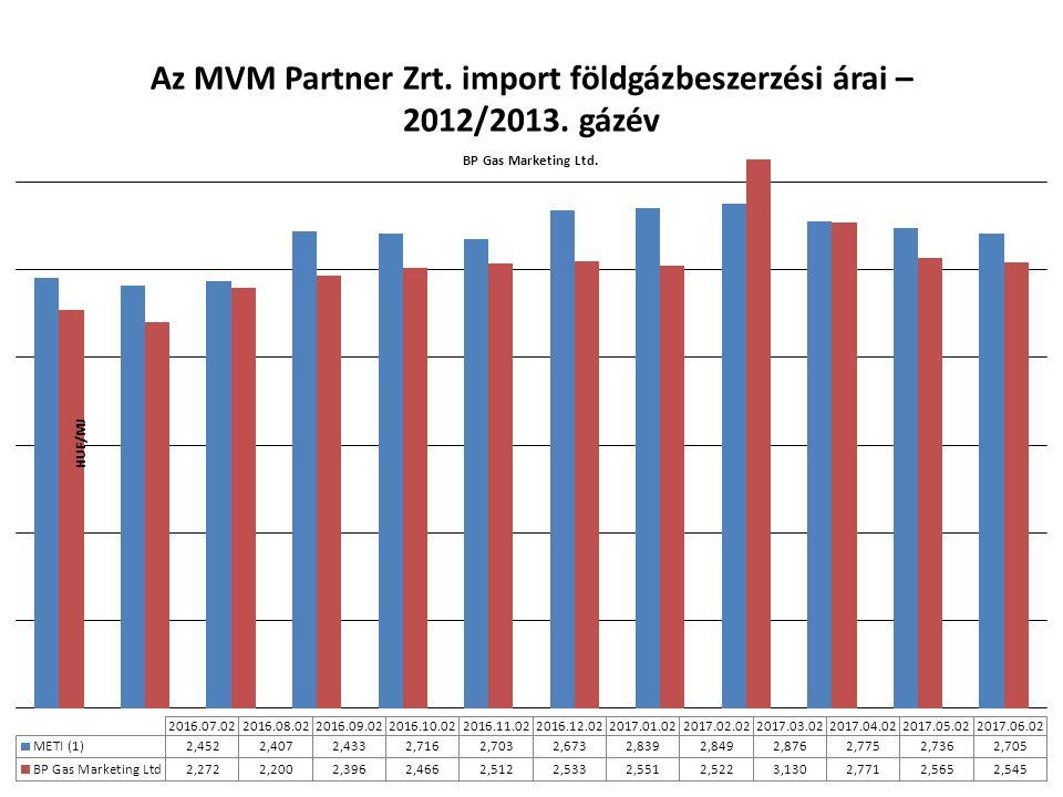 Az MVM Partner Zrt. import földgázbeszerzési árai – 2012/2013. gázév